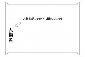 説明図(額縁乗りあげ)