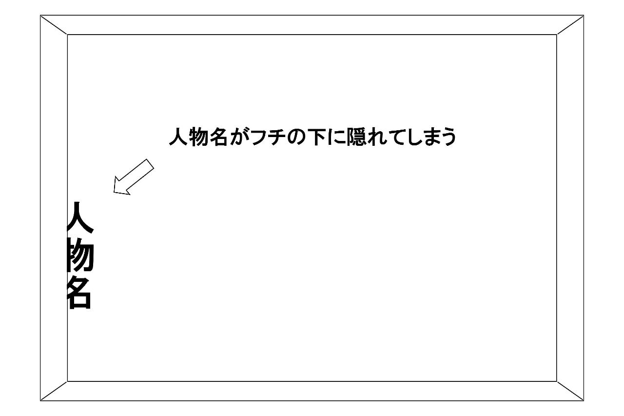 02-setumei-gakubutinoriage2