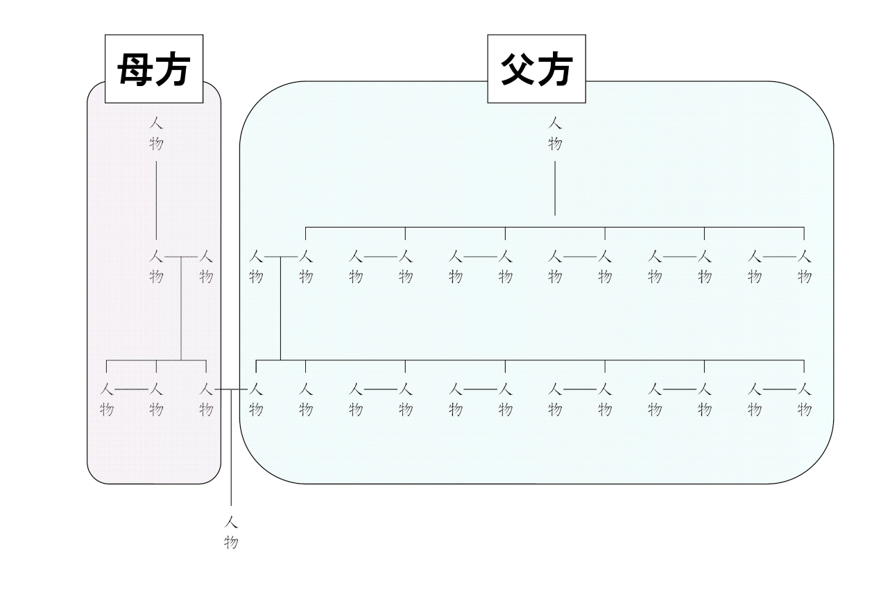 02-setumei-katayori2
