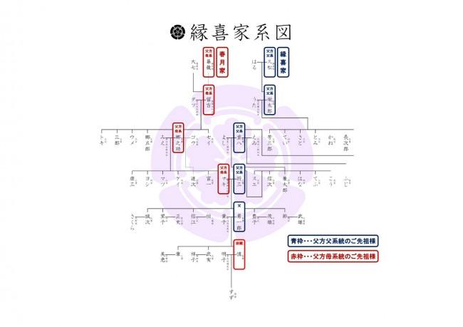 系統説明(2系統)