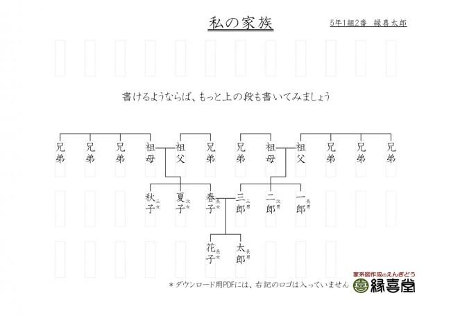 自由研究(縦系図)